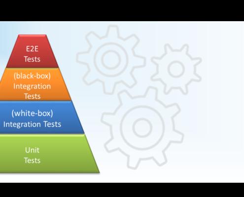 Test Automatisierung Überblick